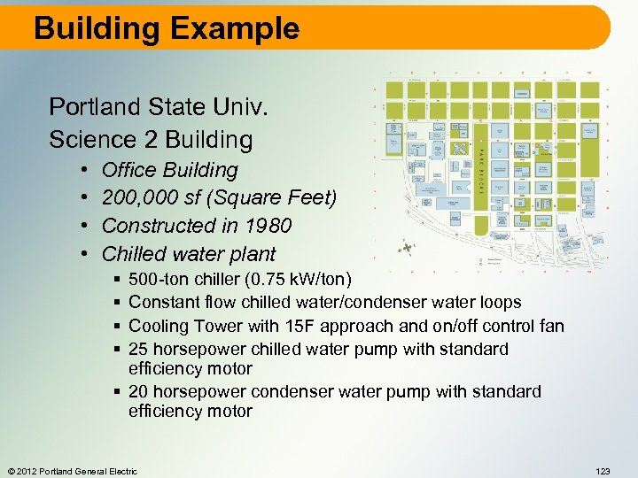 Building Example Portland State Univ. Science 2 Building • • Office Building 200, 000