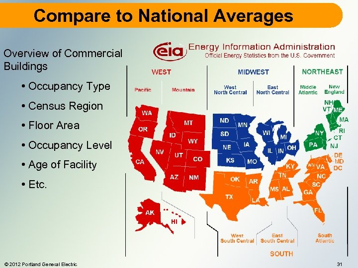 Compare to National Averages Overview of Commercial Buildings • Occupancy Type • Census Region