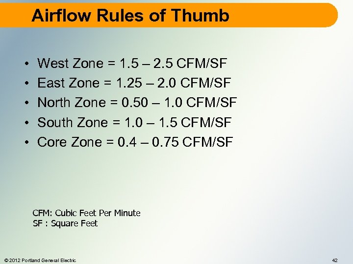 Airflow Rules of Thumb • • • West Zone = 1. 5 – 2.