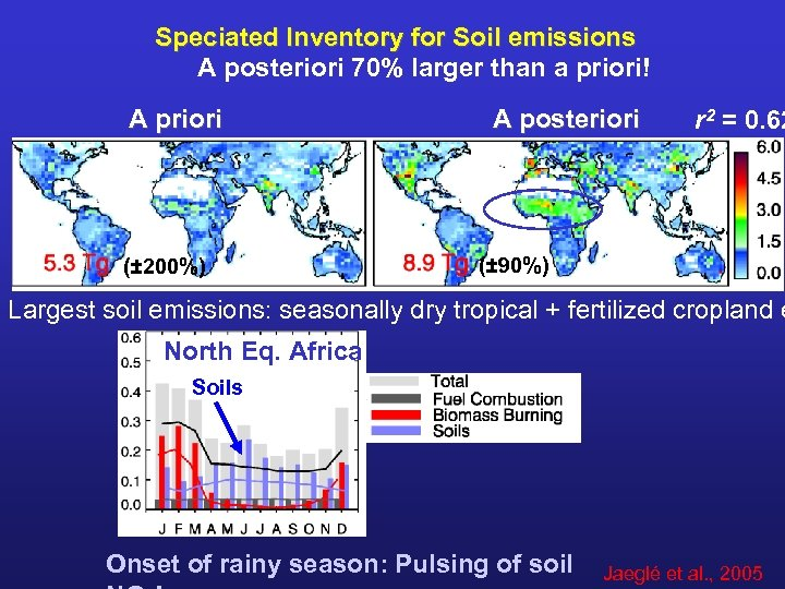 Speciated Inventory for Soil emissions A posteriori 70% larger than a priori! A priori