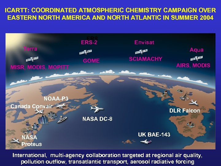 ICARTT: COORDINATED ATMOSPHERIC CHEMISTRY CAMPAIGN OVER EASTERN NORTH AMERICA AND NORTH ATLANTIC IN SUMMER