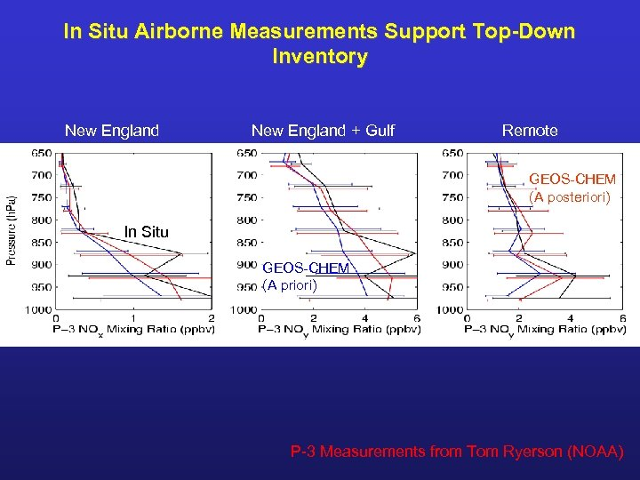 In Situ Airborne Measurements Support Top-Down Inventory New England + Gulf Remote GEOS-CHEM (A