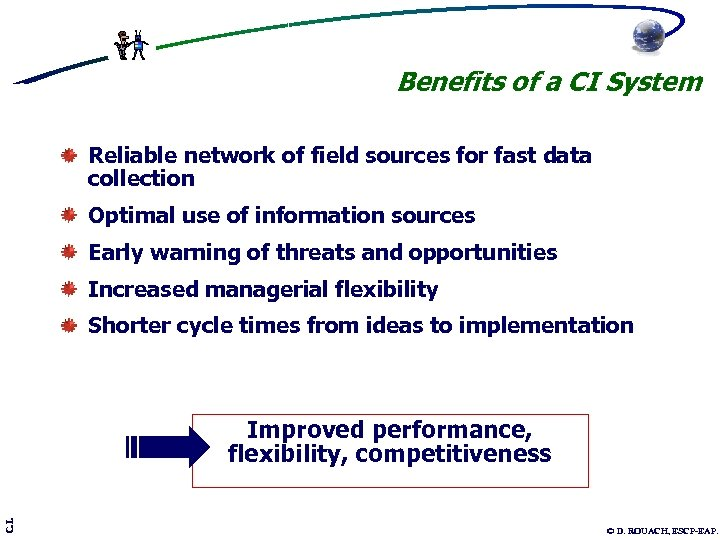 Benefits of a CI System Reliable network of field sources for fast data collection