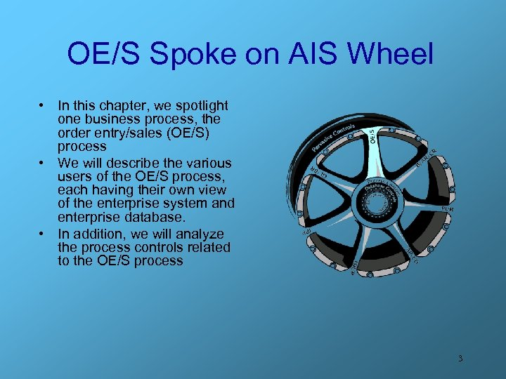OE/S Spoke on AIS Wheel • In this chapter, we spotlight one business process,