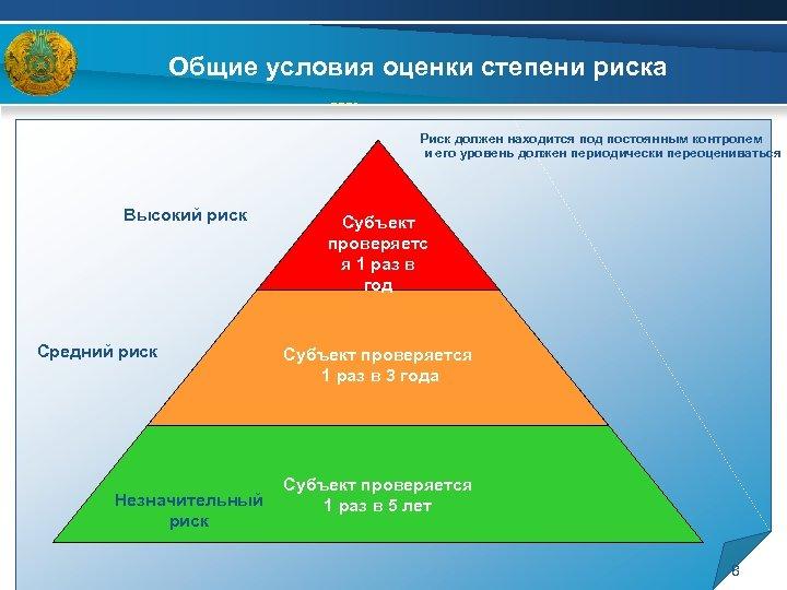 Общие условия оценки степени риска Риск должен находится под постоянным контролем и его уровень