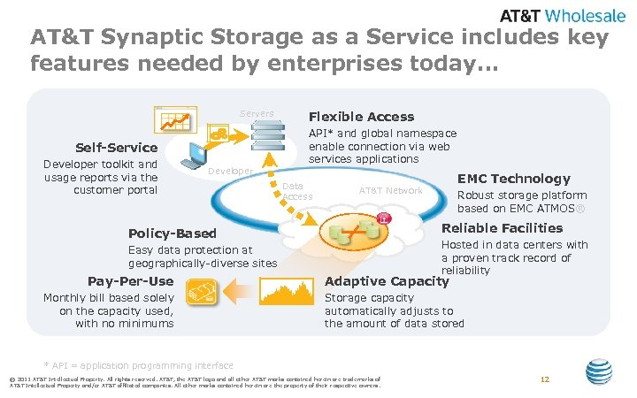 AT&T Synaptic Storage as a Service includes key features needed by enterprises today… Servers