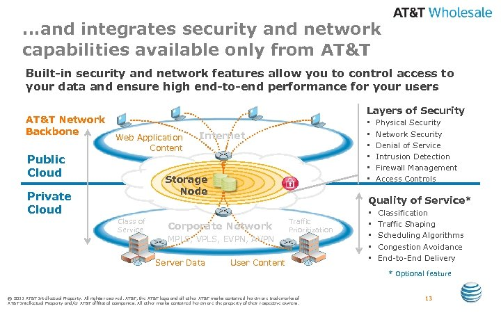 …and integrates security and network capabilities available only from AT&T Built-in security and network