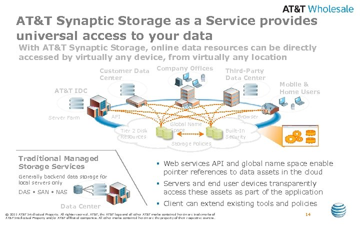 AT&T Synaptic Storage as a Service provides universal access to your data With AT&T