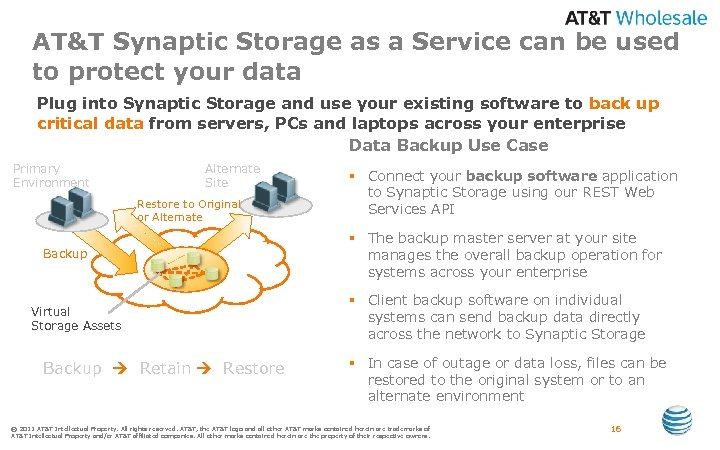 AT&T Synaptic Storage as a Service can be used to protect your data Plug