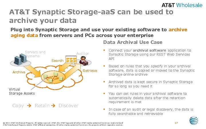 AT&T Synaptic Storage-aa. S can be used to archive your data Plug into Synaptic