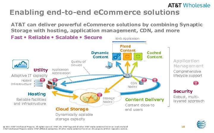 Enabling end-to-end e. Commerce solutions AT&T can deliver powerful e. Commerce solutions by combining