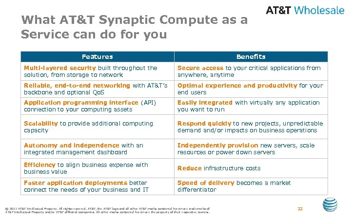 What AT&T Synaptic Compute as a Service can do for you Features Benefits Multi-layered