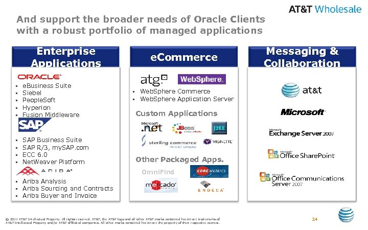 And support the broader needs of Oracle Clients with a robust portfolio of managed