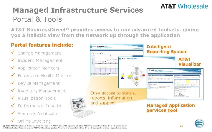 Managed Infrastructure Services Portal & Tools AT&T Business. Direct® provides access to our advanced