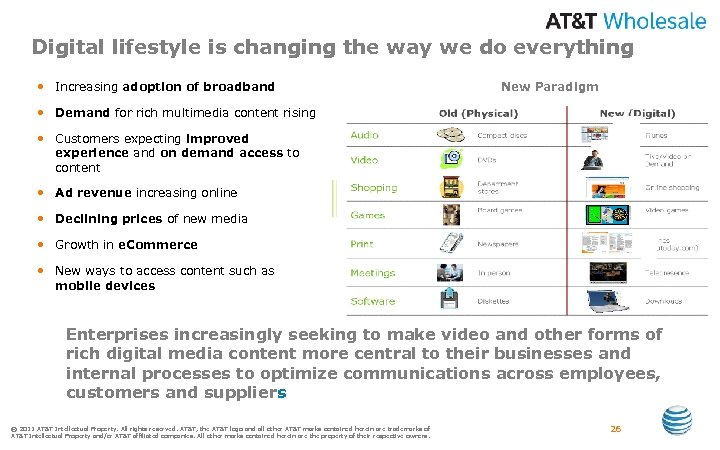 Digital lifestyle is changing the way we do everything • Increasing adoption of broadband