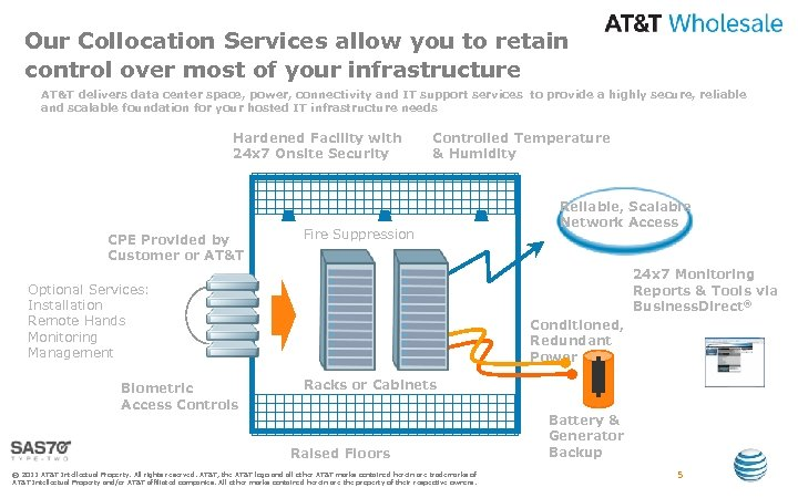 Our Collocation Services allow you to retain control over most of your infrastructure AT&T