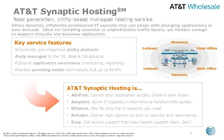 AT&T Synaptic Hosting. SM Next generation, utility-based managed hosting service Offers dynamic, efficiently provisioned