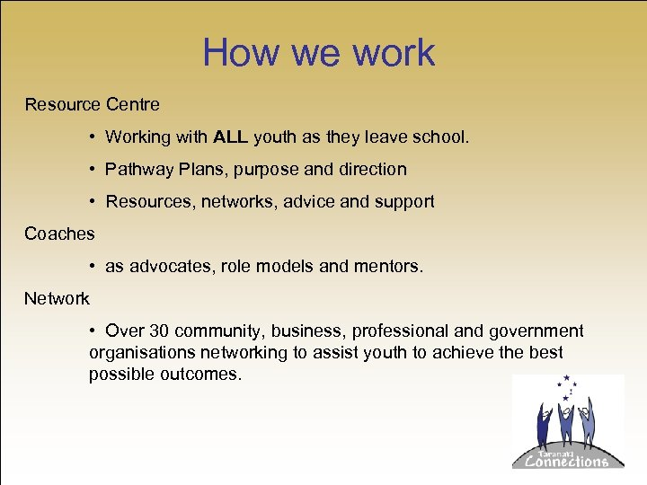 How we work Resource Centre • Working with ALL youth as they leave school.