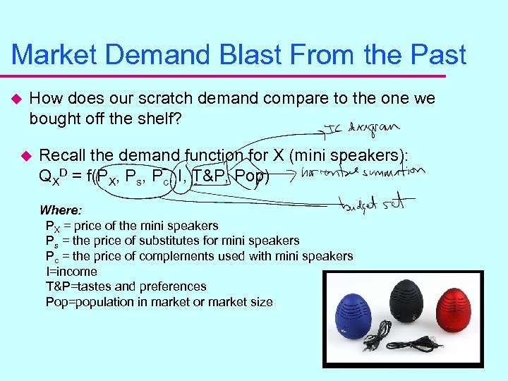 Market Demand Blast From the Past u How does our scratch demand compare to