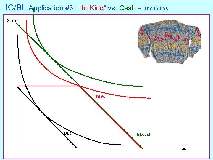 "IC/BL Application #3: ""In Kind"" vs. Cash – The Littles $mlo BLfs BLo BLcash"