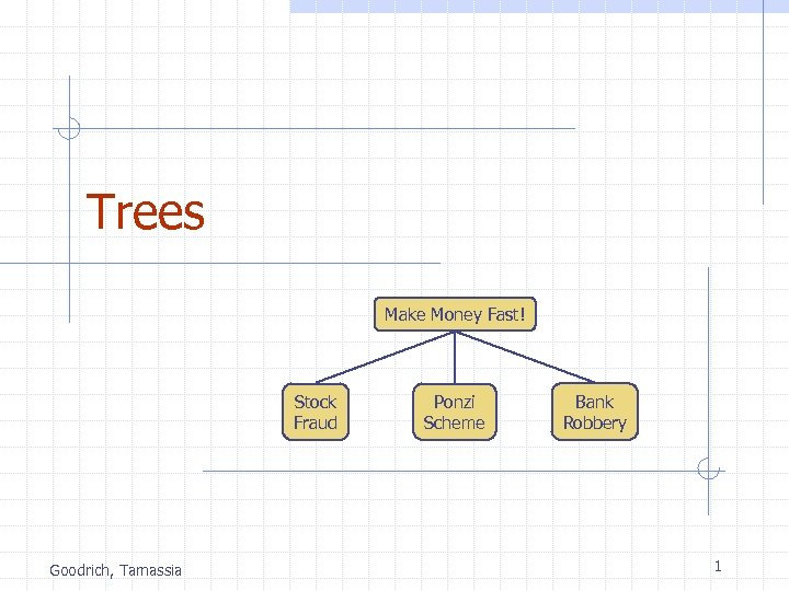 Trees Make Money Fast! Stock Fraud Goodrich, Tamassia Ponzi Scheme Bank Robbery 1