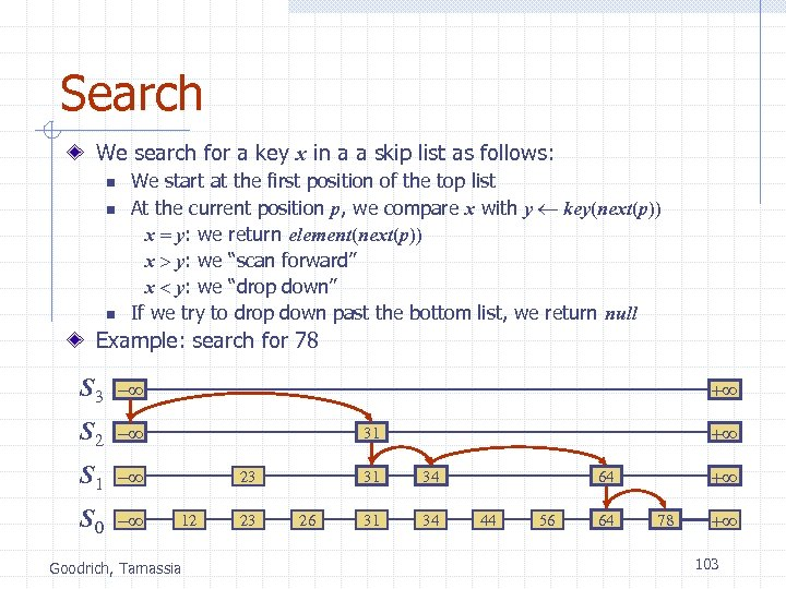 Search We search for a key x in a a skip list as follows: