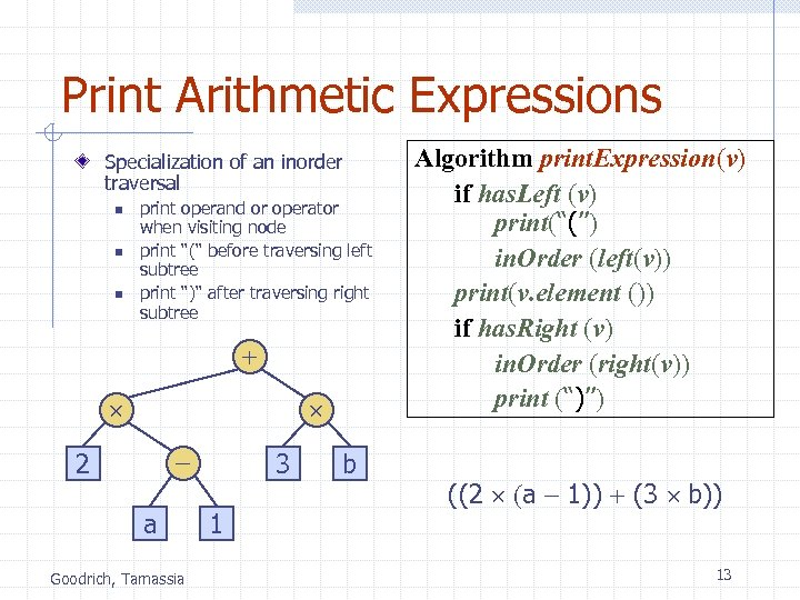 Print Arithmetic Expressions Specialization of an inorder traversal n n n print operand or