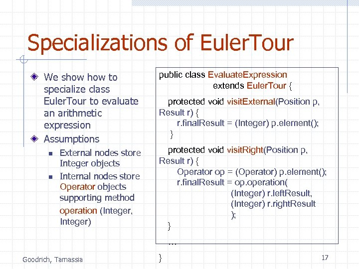 Specializations of Euler. Tour We show to specialize class Euler. Tour to evaluate an