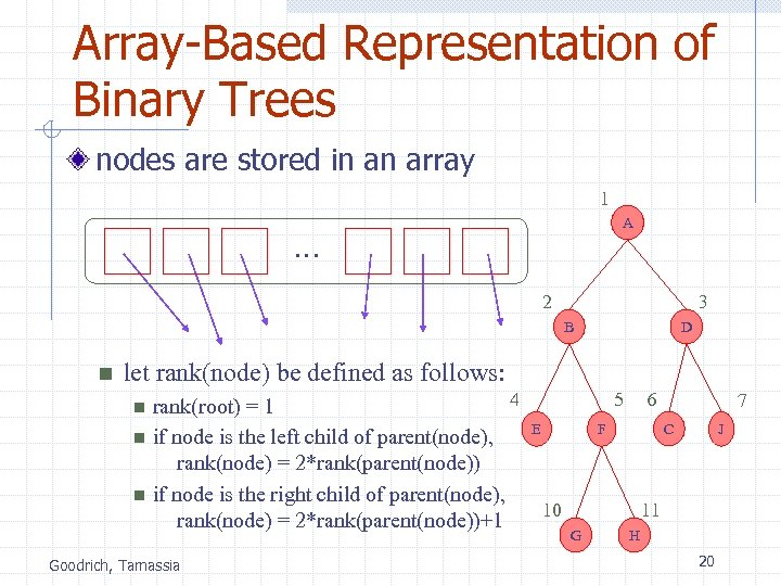 Array-Based Representation of Binary Trees nodes are stored in an array 1 A …