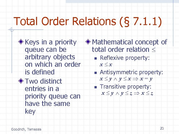 Total Order Relations (§ 7. 1. 1) Keys in a priority queue can be