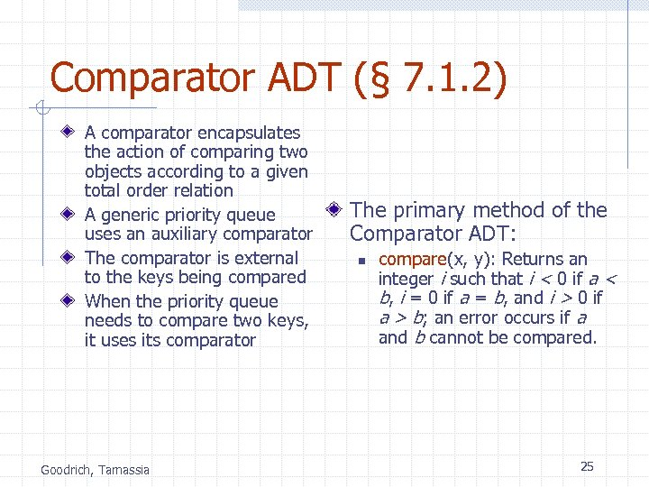 Comparator ADT (§ 7. 1. 2) A comparator encapsulates the action of comparing two