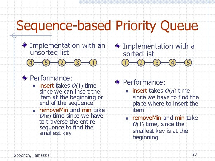 Sequence-based Priority Queue Implementation with an unsorted list Implementation with a sorted list 4