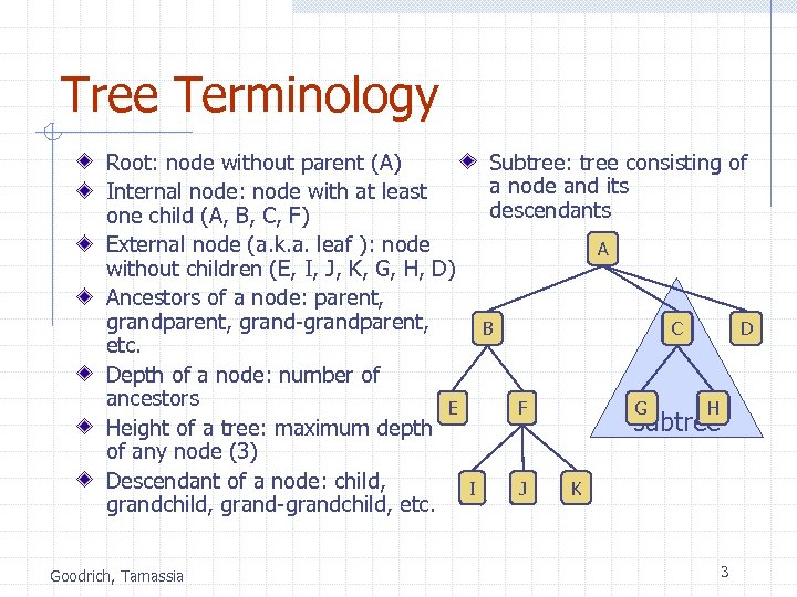 Tree Terminology Root: node without parent (A) Internal node: node with at least one