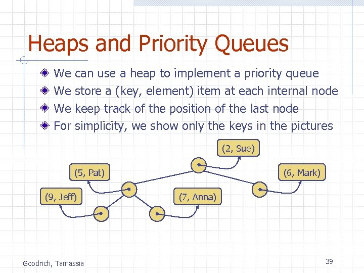 Heaps and Priority Queues We We We For can use a heap to implement