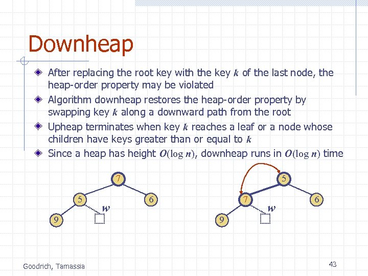 Downheap After replacing the root key with the key k of the last node,