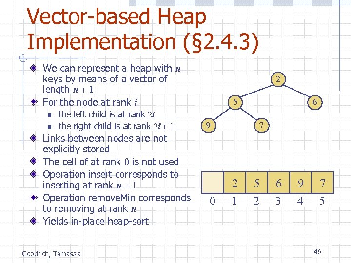 Vector-based Heap Implementation (§ 2. 4. 3) We can represent a heap with n