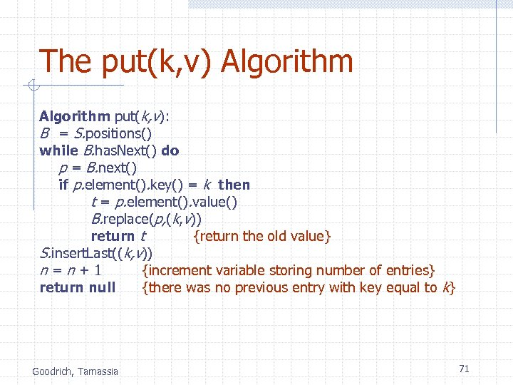 The put(k, v) Algorithm put(k, v): B = S. positions() while B. has. Next()