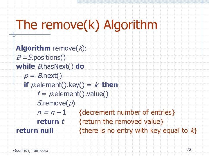 The remove(k) Algorithm remove(k): B =S. positions() while B. has. Next() do p =