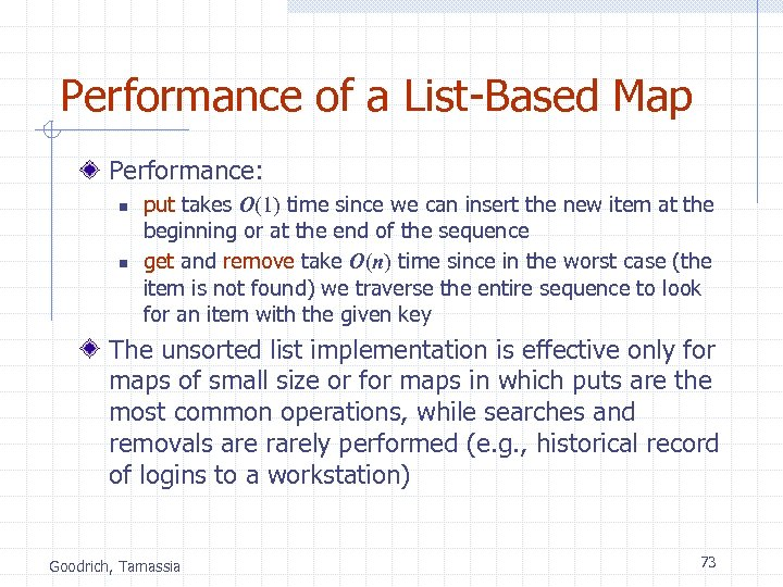 Performance of a List-Based Map Performance: n n put takes O(1) time since we