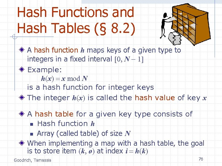 Hash Functions and Hash Tables (§ 8. 2) A hash function h maps keys