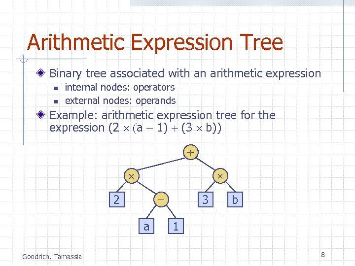 Arithmetic Expression Tree Binary tree associated with an arithmetic expression n n internal nodes: