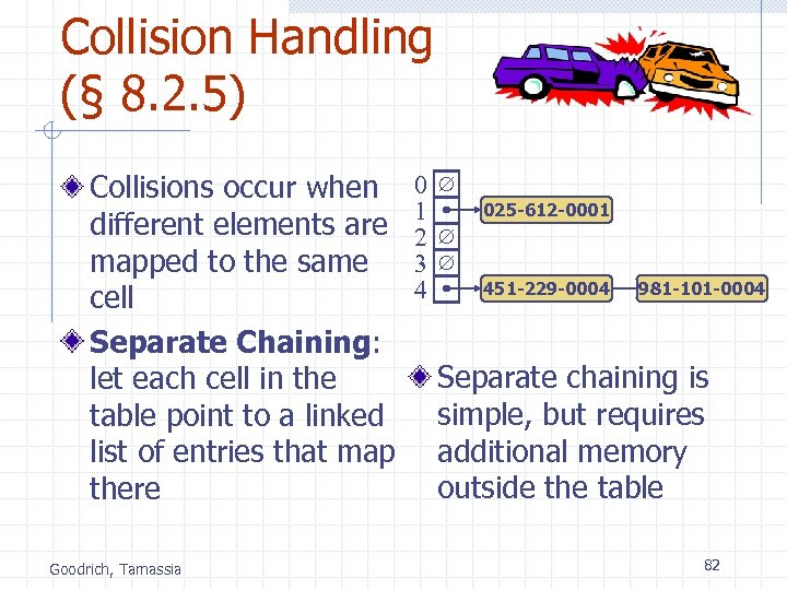 Collision Handling (§ 8. 2. 5) Collisions occur when different elements are mapped to