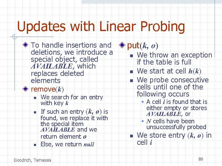 Updates with Linear Probing To handle insertions and deletions, we introduce a special object,