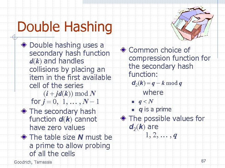 Double Hashing Double hashing uses a secondary hash function d(k) and handles collisions by