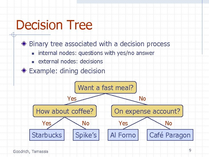Decision Tree Binary tree associated with a decision process n n internal nodes: questions