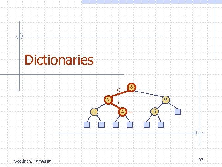 Dictionaries < 2 1 Goodrich, Tamassia 6 9 > 4 = 8 92