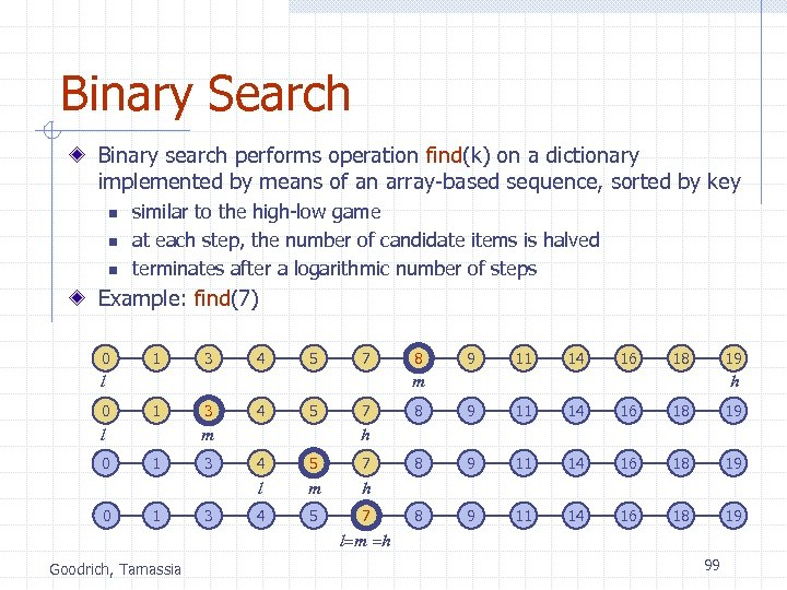 Binary Search Binary search performs operation find(k) on a dictionary implemented by means of