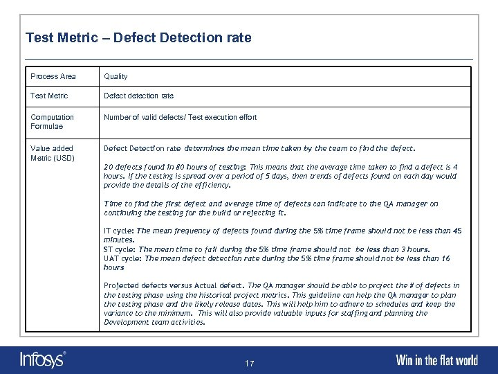 Test Metric – Defect Detection rate Process Area Quality Test Metric Defect detection rate