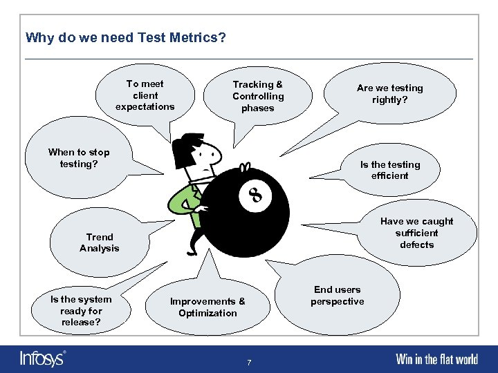 Why do we need Test Metrics? To meet client expectations Tracking & Controlling phases