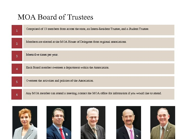 MOA Board of Trustees 1 2 Comprised of 13 members from across the state,